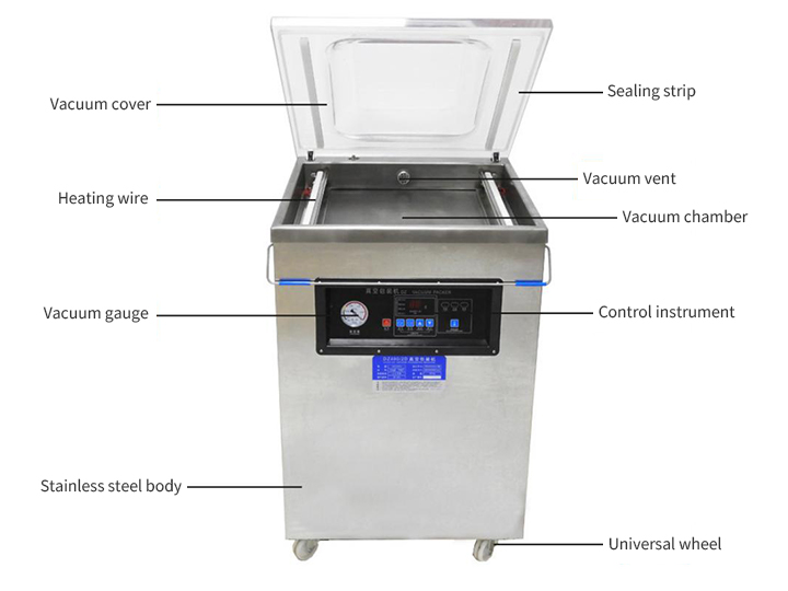 potato chips packaging machine structure