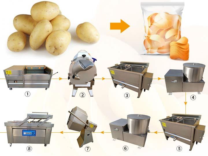 200kg small potato chips production line