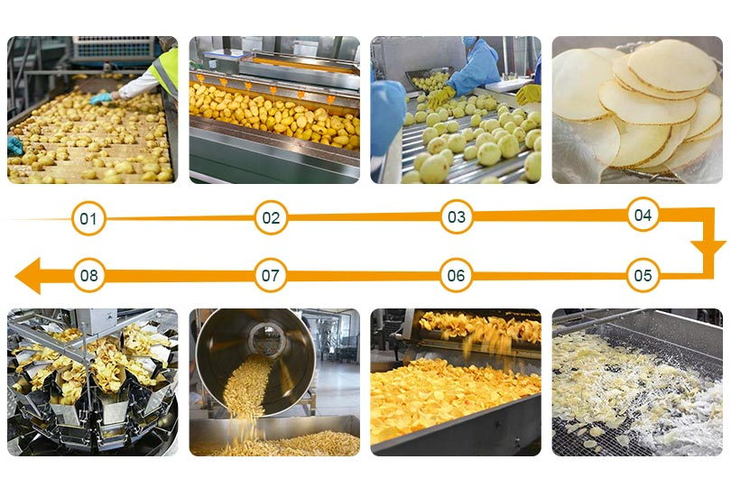automatic chips manufacturing plant process