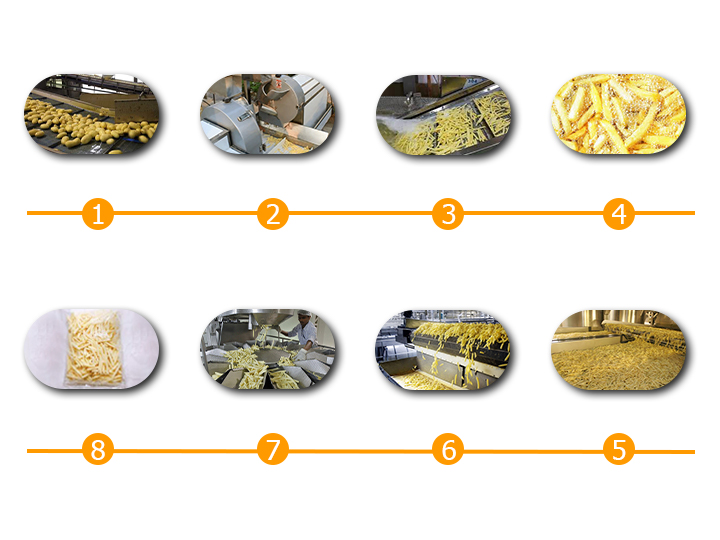 fully automatic french fry processing plant manufacturing steps