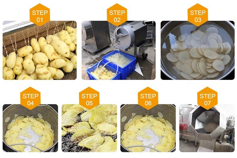 semi automatic potato chips production line process