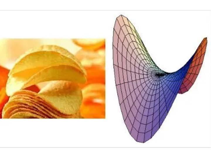 hyperbolic-parabolic-potato-chips
